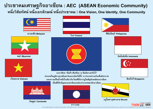 The Asean Economic Community looks at Thai tourism and investment trends