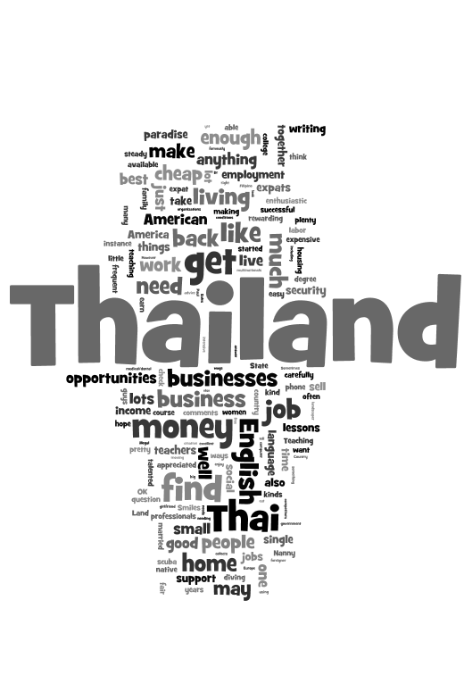 Finding Employment in Thailand